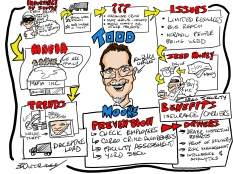 Graphic recording-Todd Moore Presentation-Pg 1